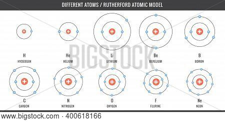 Atomic Model Showing The Nucleus And Shells, Numbers Of Electrons. Structure Of An Atom. Hydrogen. C