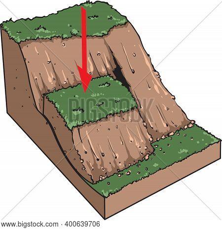 Vector Illustration Shows The Basic Understanding Of Landslide Phenomena.