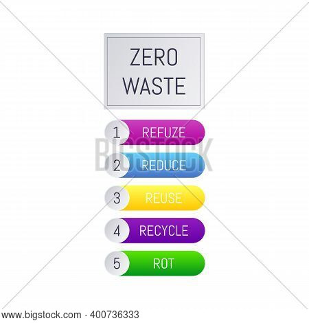 Vector Illustration Infographic 5r Chart Design. Refuze, Reduce, Reuse, Recycle, Rot Zero Waste