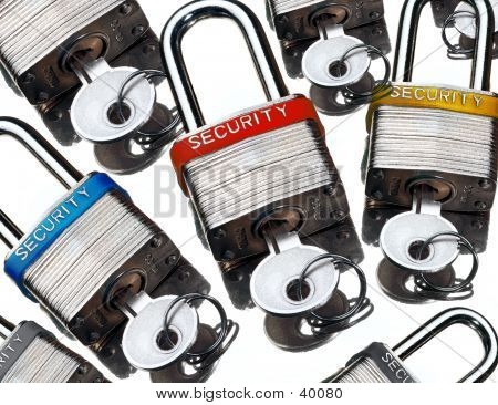 Security Pad Locks