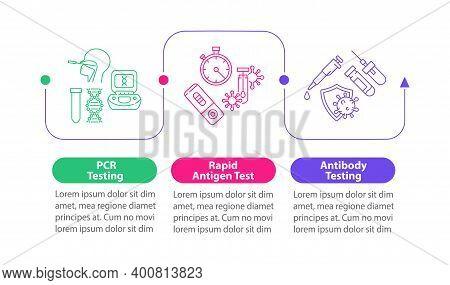 Covid Testing Vector Infographic Template. Pcr, Antigen Tests Presentation Design Elements. Data Vis