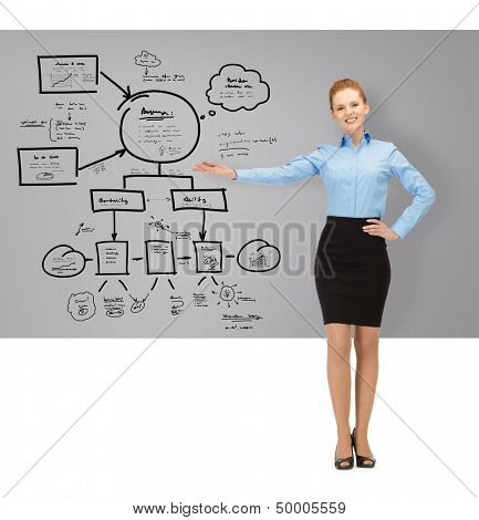 business, education and technology - woman pointing at plan on the virtual board or screen
