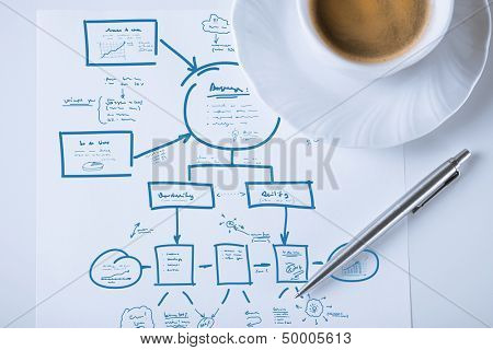 business, education and planning concept - business plan with cup of coffee