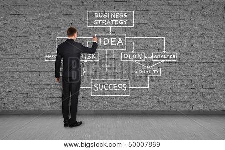 Man Drawing Business Plan