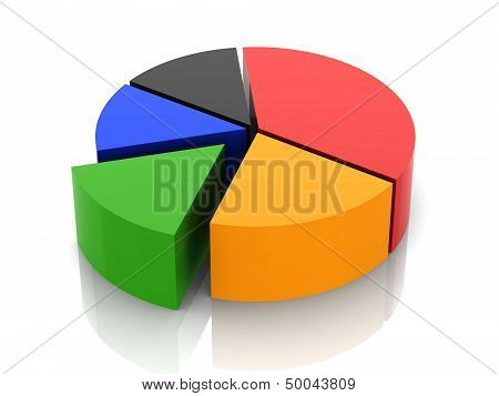 3D Circular Diagram On White Background