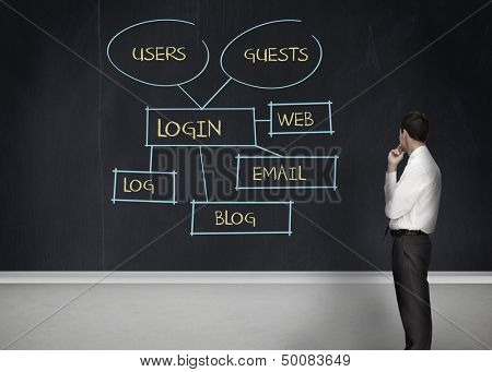 Businessman looking at login terms on a chalkboard