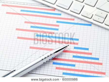 Project management with gantt chart