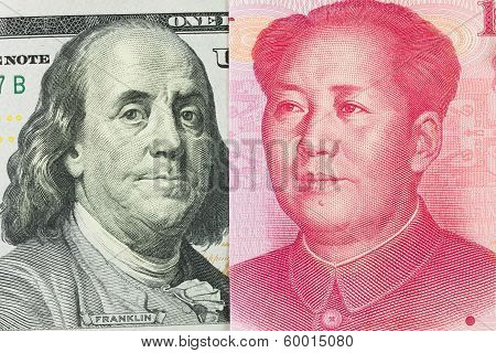 Us Dollar Versus China Yuan