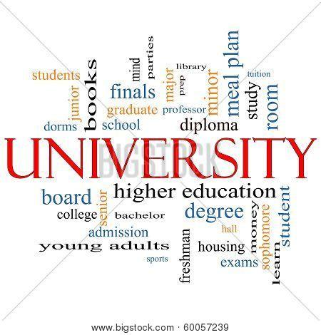 University Word Cloud Concept