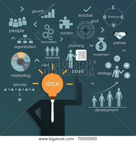 Businessman Planning Business Idea Concept