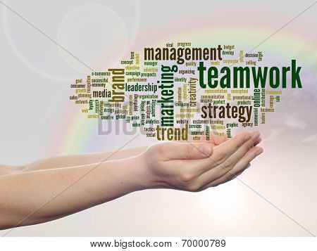 Concept or conceptual abstract teamwork or business marketing word cloud or wordcloud in man or woman hand, rainbow sky background