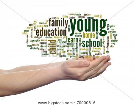 Concept or conceptual young and education abstract word cloud, human man hand on white background
