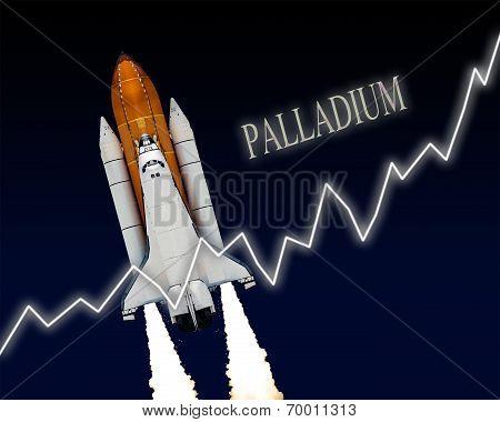 Palladium Stock Market