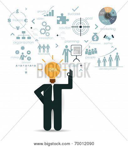 Business Man Planning Business Idea