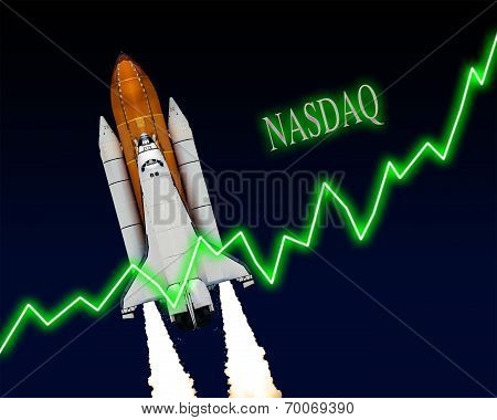 Nasdaq Index Chart