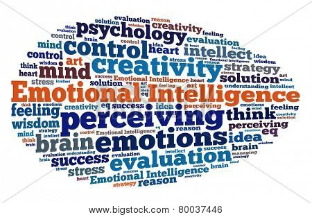 Emotional Intelligence in word collage