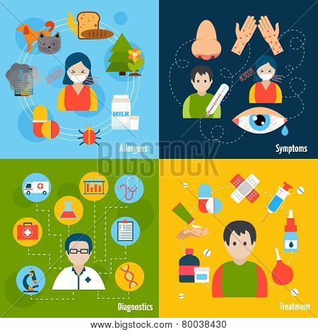 Allergies design concept set with allergens symptoms diagnostics and treatment flat icons isolated vector illustration poster