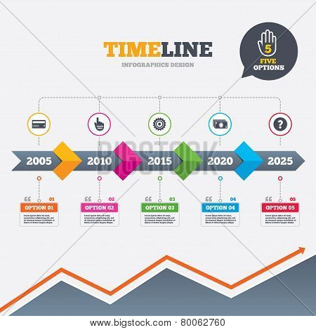 Timeline infographic with arrows. ATM cash machine withdrawal icons. Insert bank card, click here and check PIN, processing and get cash symbols. Five options with hand. Growth chart. Vector poster