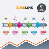 Timeline infographic with arrows. Every 5, 10, 15 and 20 minutes icons. Full rotation arrow symbols. Iterative process signs. Five options with hand. Growth chart. Vector poster