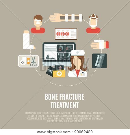 Fracture Bone Treatment