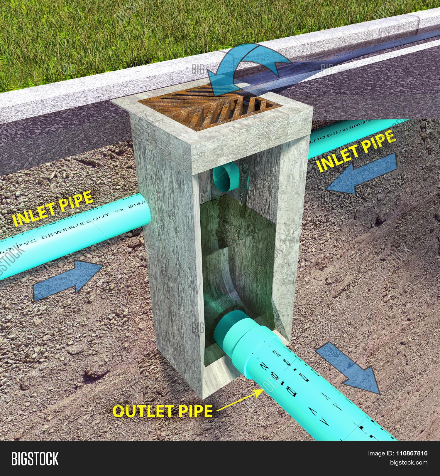 Storm Sewer Catch Basin Diagram Image Amp Photo Bigstock