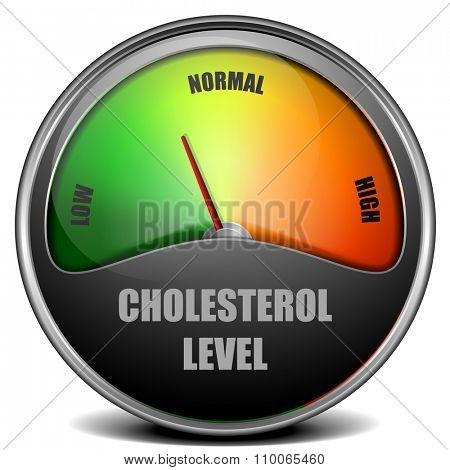 illustration of a Cholesterol Meter gauge, eps 10 vector