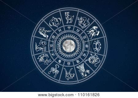 Horoscope Wheel Of Zodiac Signs In Dark Sky