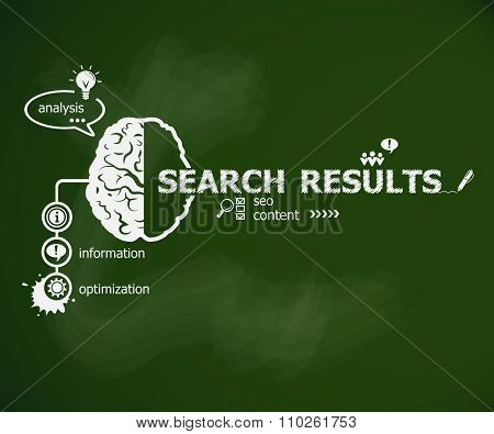 Search Results Concept And Brain.