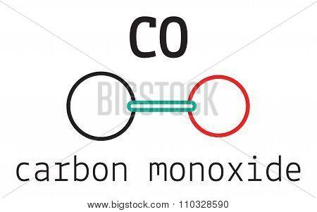 CO carbon monoxide molecule