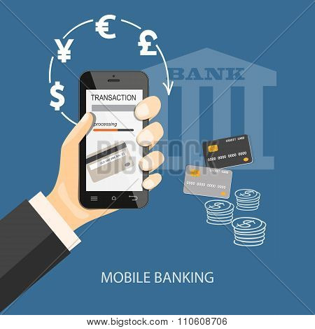 Investment internet banking
