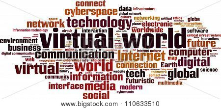 Virtual World Word Cloud