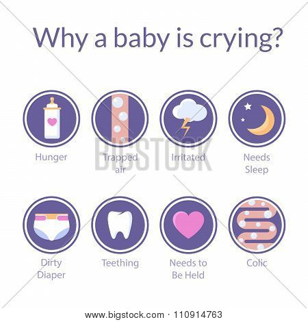 The icons reasons of baby crying