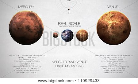 Mercury, Venus - High resolution infographics about solar system planet and its moons. All the plane