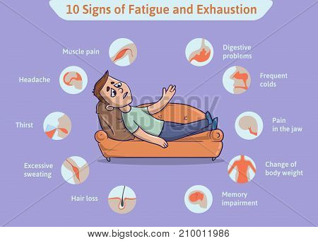 10 Symptoms of Overatigue and Exhaustion. Chronic fatigue syndrome. Vector Medical Infographics Illustration. Overwrought Man lying on the Sofa.
