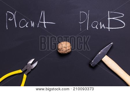 The hard nut can be opened using plan B