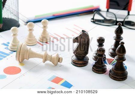 Chess Financial Business Strategy
