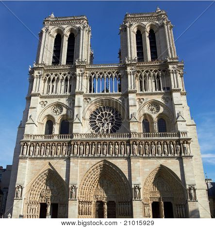 Panorama of Notre Dame de Paris