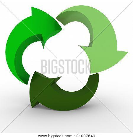 green rotate arrow
