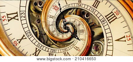 Antique old clock abstract fractal spiral. Watch classic clock mechanism unusual abstract texture fractal pattern background. Old fashion clock roman arabic numerals clock hands Abstract effect spiral