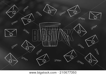 Trash Can Surrounded By Email Envelopes And Spam Captions