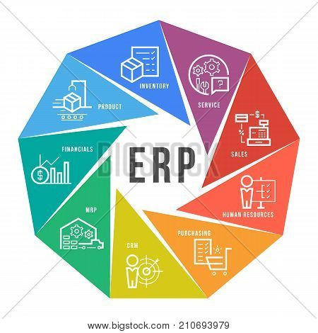 Enterprise resource planning (ERP) module icon Construction on circle flow chart art vector design