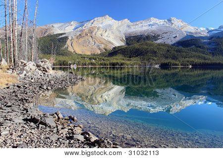Lake Maligne in Jasper, Canada
