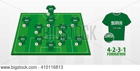 Saudi Arabia National Football Team Formation On Football Field. Half Green Field With Soccer Jersey
