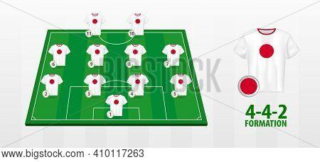 Japan National Football Team Formation On Football Field. Half Green Field With Soccer Jerseys Of Ja