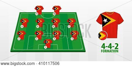 East Timor National Football Team Formation On Football Field. Half Green Field With Soccer Jerseys