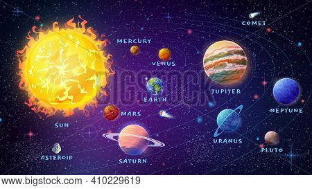 Planets Of Solar System With Names. Sun And Meteors With Asteroids. Venus And Mercury, Earth And Mar