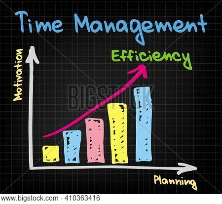 Time Management Efficiency Chart Growth In Factors