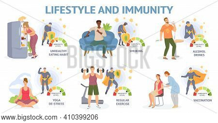 Lifestyle And Immunity. Virus Threat. Fight Against Viral Diseases. To Protect Body. Strong Immune S