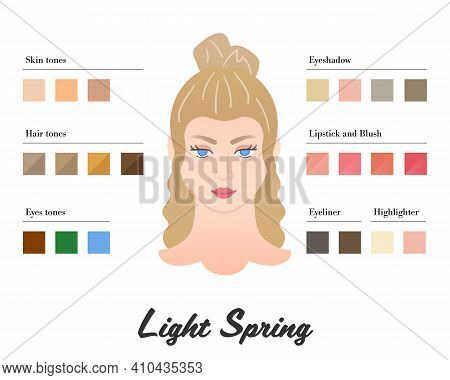 Women Color Types Analysis - Light Spring Type. Characteristics Of Colortype And Best Palette For Ma