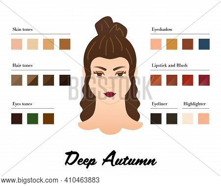Women Color Types Analysis - Deep Autumn Type. Characteristics Of Colortype And Best Palette For Mak